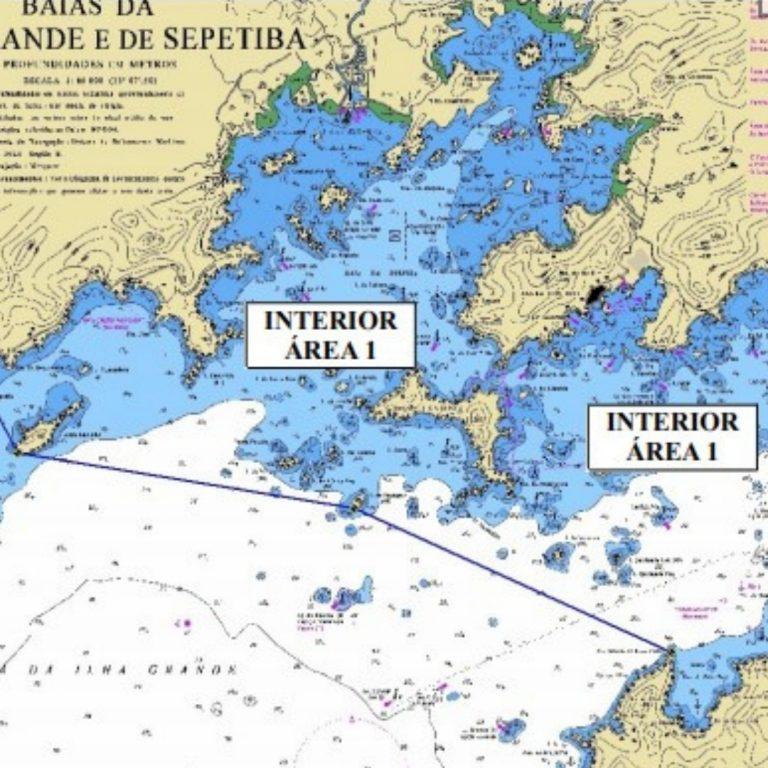 PORTARIA N.º 128/CPRJ: Alteração nas Normas e Procedimentos da Capitania dos Portos do Rio de Janeiro